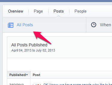View All Posts Facebook Insights